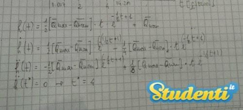 Problemi Di Matematica Con Soluzioni