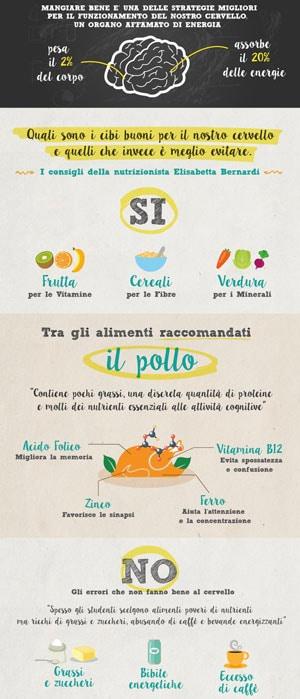 Maturità 2016, ti aiuta il pollo | Studenti.it